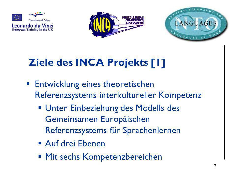 Ziele des INCA Projekts [1]